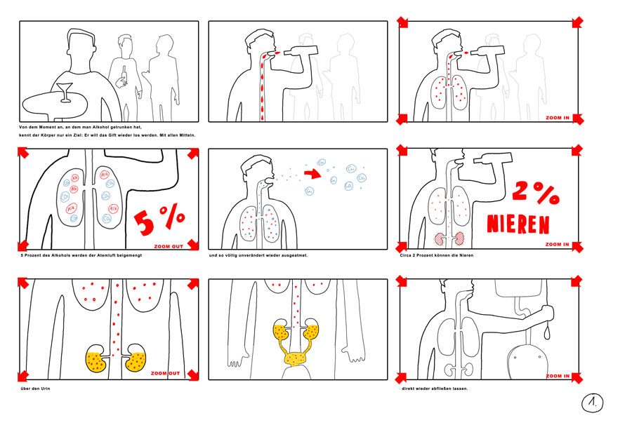 Storyboard Film BZGA Alkoholprävention 1