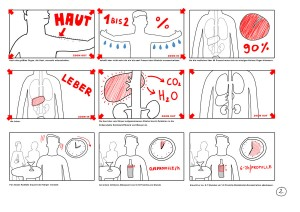 Storyboard Film BZGA Alkoholprävention 2